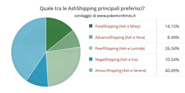 risultati_sondaggio_ashshipping