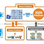 Banca_Pokemon-schema_Pokemon_X-e-Y_pokemontimes-it