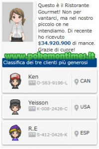 classifica_mance_ristorante_gourmet_pokemontimes-it