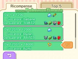 classifica_ricompense_aggiornamento_shuffle_pokemontimes-it