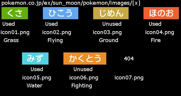 tipi_evoluzione_starter_sole_luna_pokemontimes-it