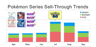 risultati_finanziari_nintendo_6_pokemontimes-it