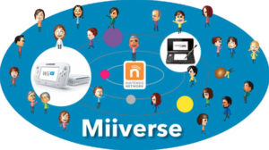 miiverse_pokemontimes-it