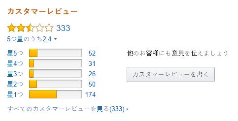 Recensioni Pokémon Ultrasole e Ultraluna in Giappone su Amazon