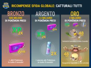 pokemon_go_global_catch_challenge_premi_pokemontimes-it