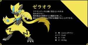 personaggi_img09_storia_tutti_film_pokemontimes-it