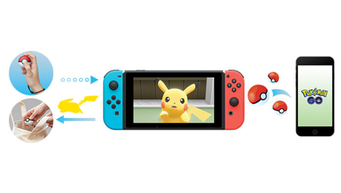 collegamento_pokemon_go_lets_go_pikachu_eevee_switch_pokemontimes-it