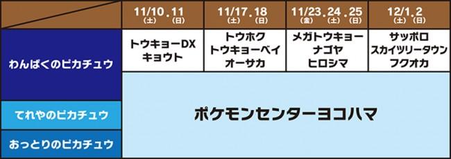 nuovi_prodotti_yokohama_img10_gadget_pokemontimes-it