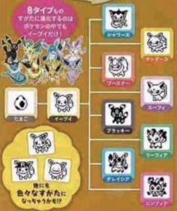 guida_evoluzioni_eevee_tamagotchi_gadget_pokemontimes-it