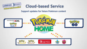 home_03_conferenza_2019_videogiochi_pokemontimes-it