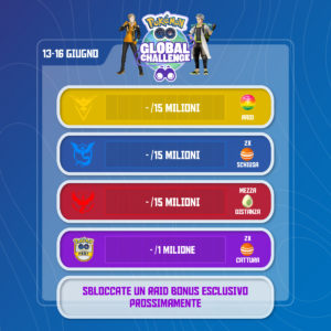 dettagli_global_challenge_2019_go_pokemontimes-it