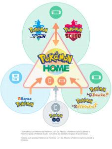 pokemon_home_infographic